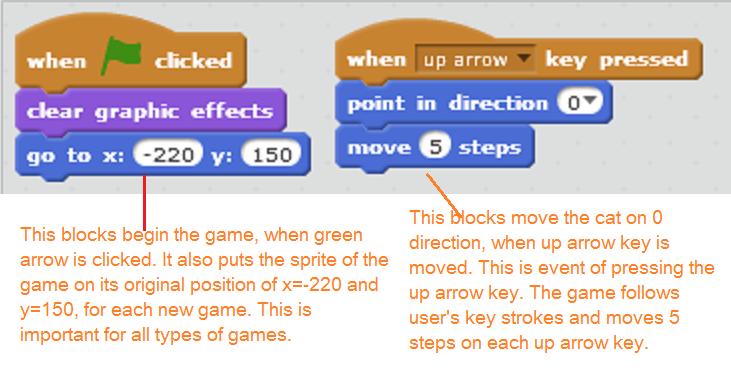 Script blocks for Maze game