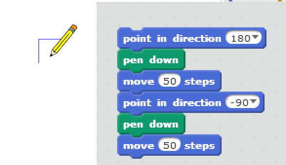We Also Need Control Block Of When Green Flag Clicked To Make The Scratch Script Run